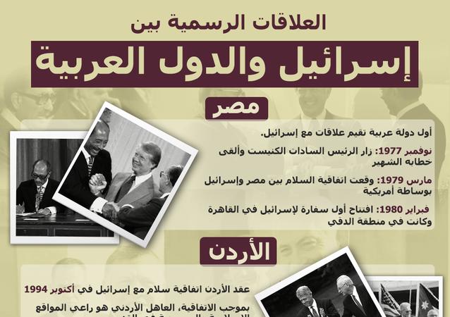 العلاقات الرسمية بين إسرائيل والعرب
