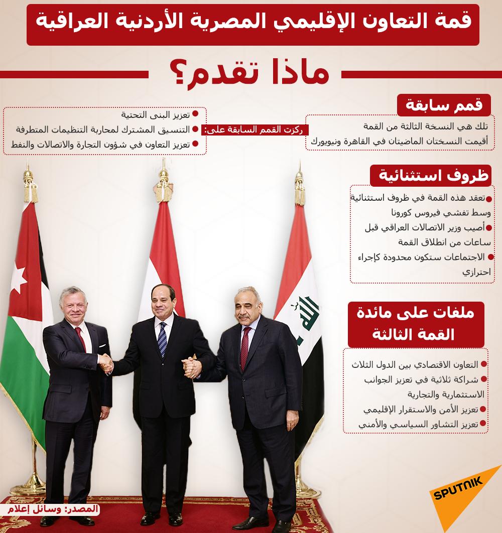 قمة التعاون الأردني العراقي المصري