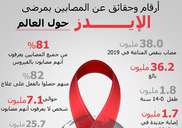 أرقام وحقائق عن المصابين بمرضى الإيدز حول العالم