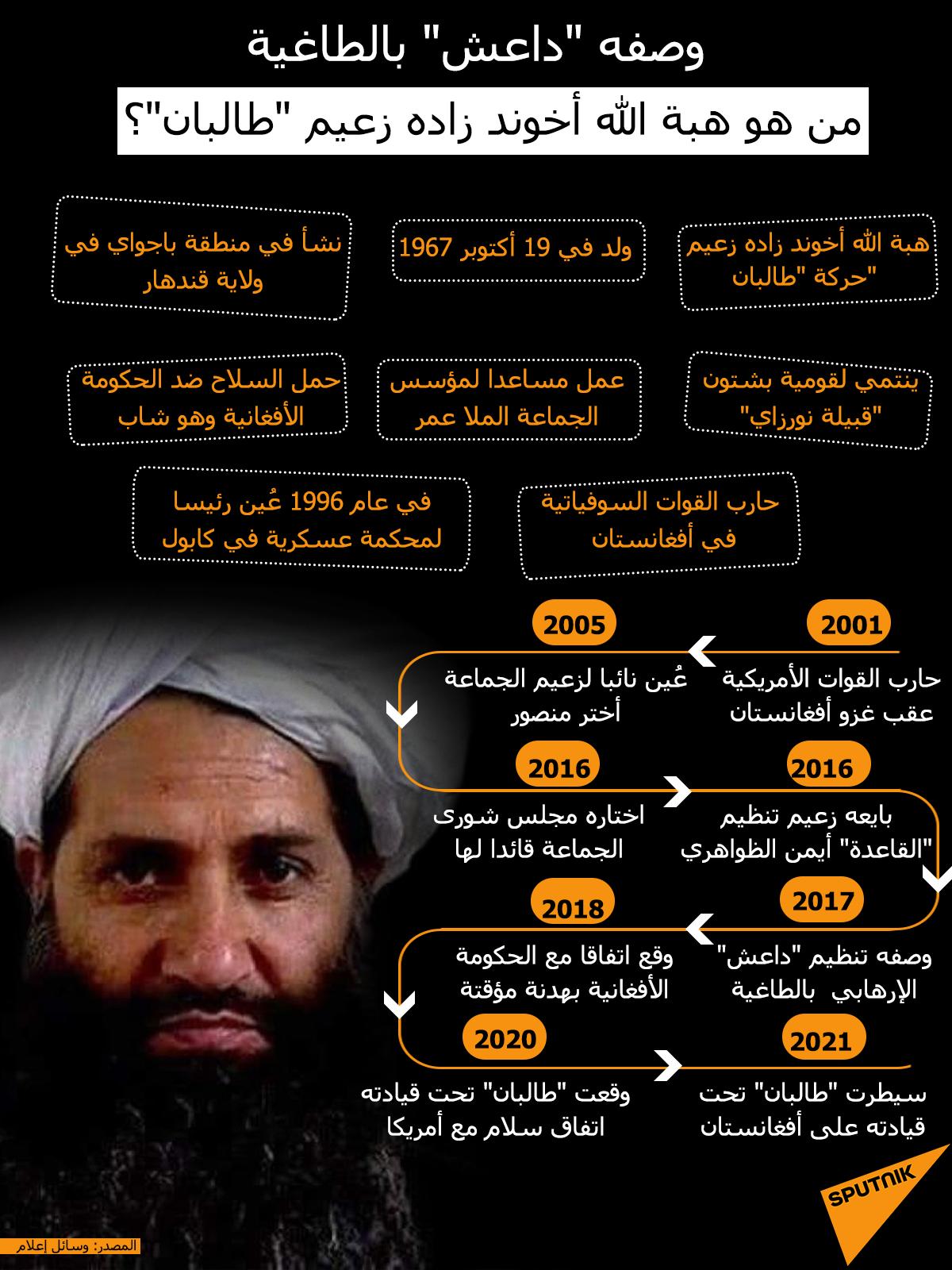 من هو هبة الله أخوند زاده زعيم طالبان
