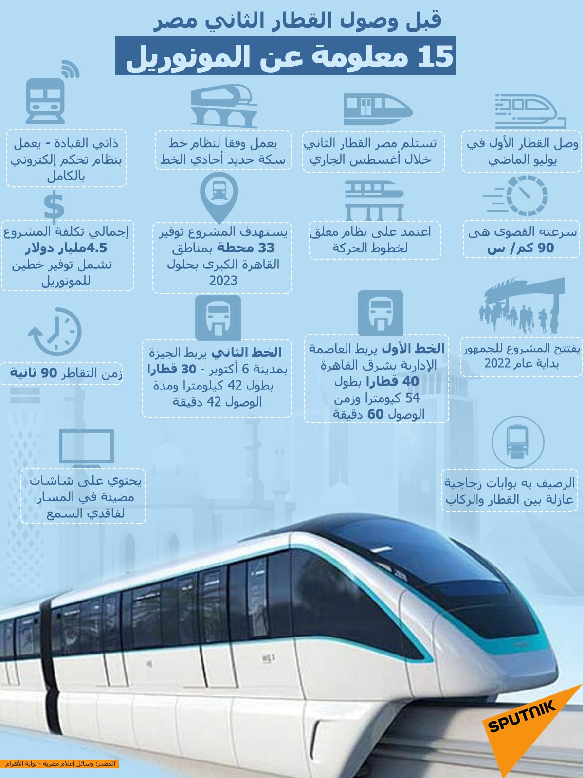 قبل وصول القطار الثاني مصر... 15 معلومة عن المونوريل