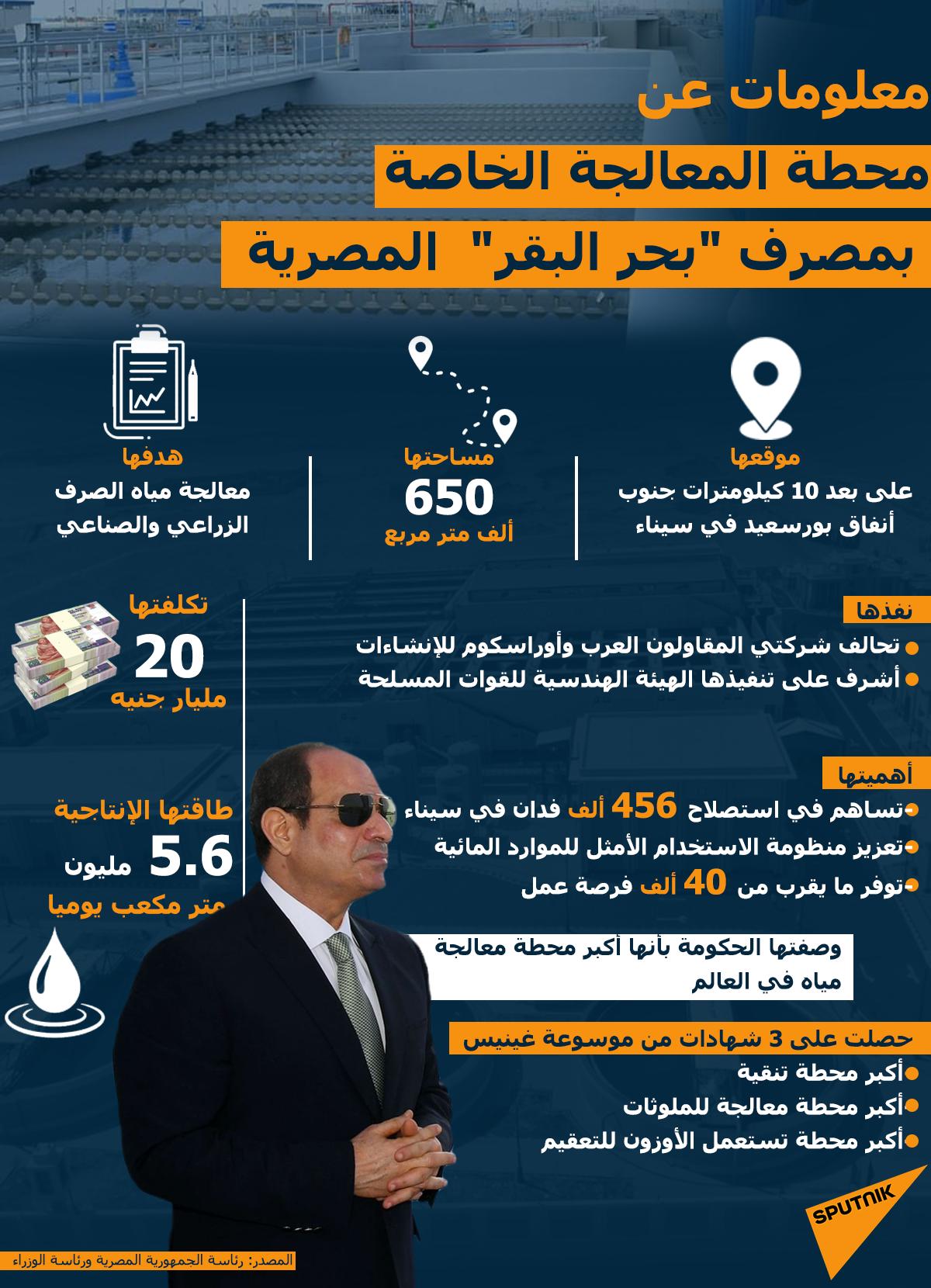إنفوجرافيك..معلومات عن محطة المعالجة الخاصة بمصرف بحر البقر المصرية