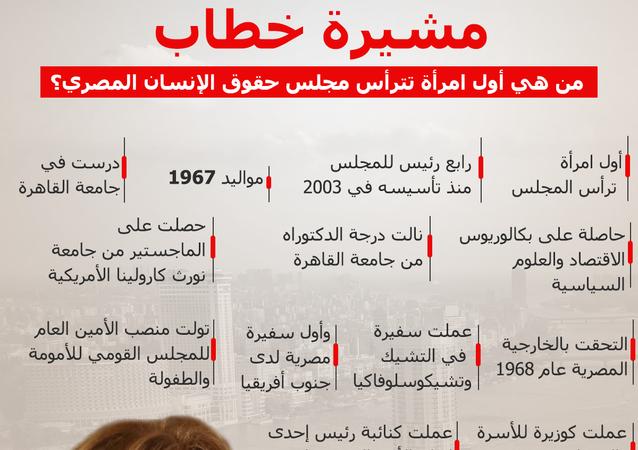 مشيرة خطاب... أول امرأة تترأس مجلس حقوق الإنسان