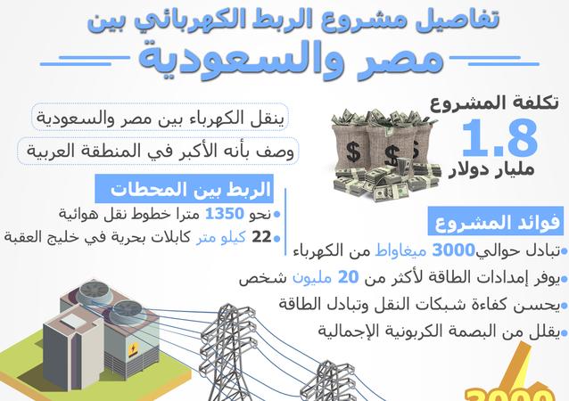 معلومات وأرقام بشأن مشروع الربط الكهربائي بين مصر والسعودية