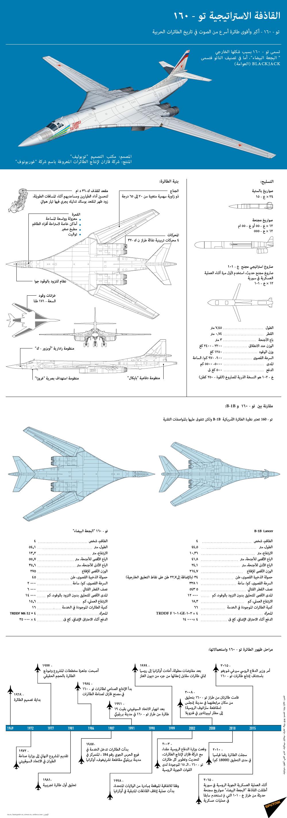 القاذفة الاستراتيجية تو - 160