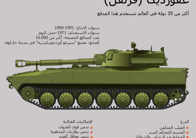 مدفع هاوتزر ذاتي الحركة 2إس1 غفوزديكا (قرنفل)